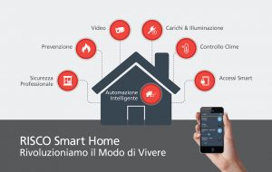Smart-home-risco