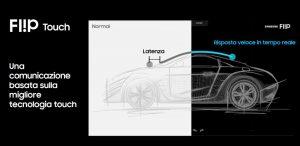 Lavagna interattiva Samsung